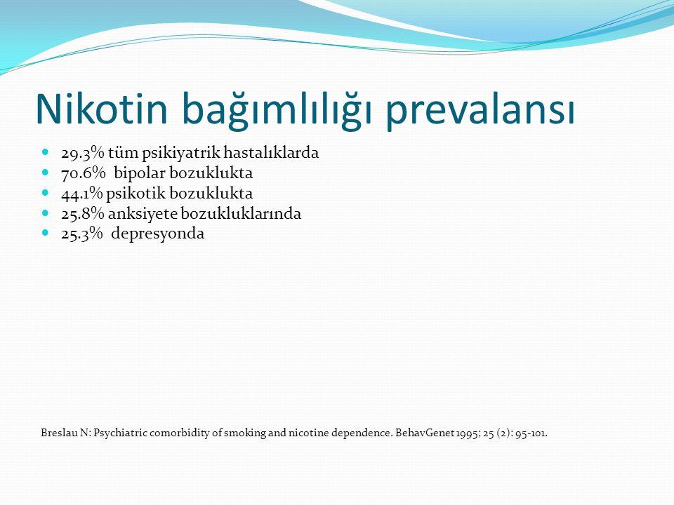 Nikotin bağımlılığı prevalansı 29.3% tüm psikiyatrik hastalıklarda 70.6% bipolar bozuklukta 44.1% psikotik bozuklukta 25.8% anksiyete bozukluklarında