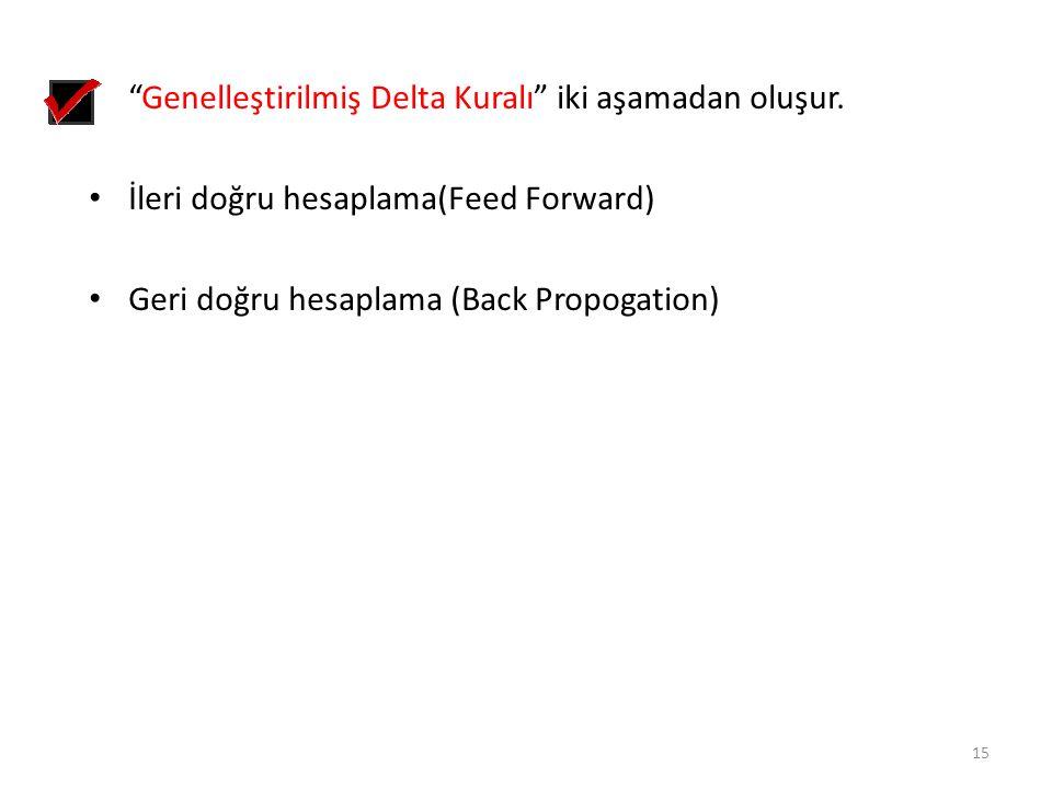 """""""Genelleştirilmiş Delta Kuralı"""" iki aşamadan oluşur. İleri doğru hesaplama(Feed Forward) Geri doğru hesaplama (Back Propogation) 15"""