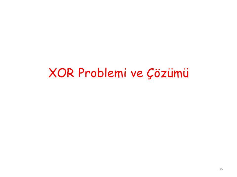 XOR Problemi ve Çözümü 35