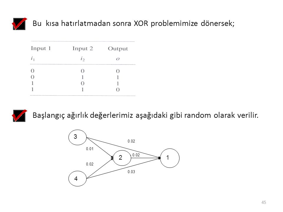 Bu kısa hatırlatmadan sonra XOR problemimize dönersek; Başlangıç ağırlık değerlerimiz aşağıdaki gibi random olarak verilir. 1 2 3 4 0.02 0.03 - 0.02 0