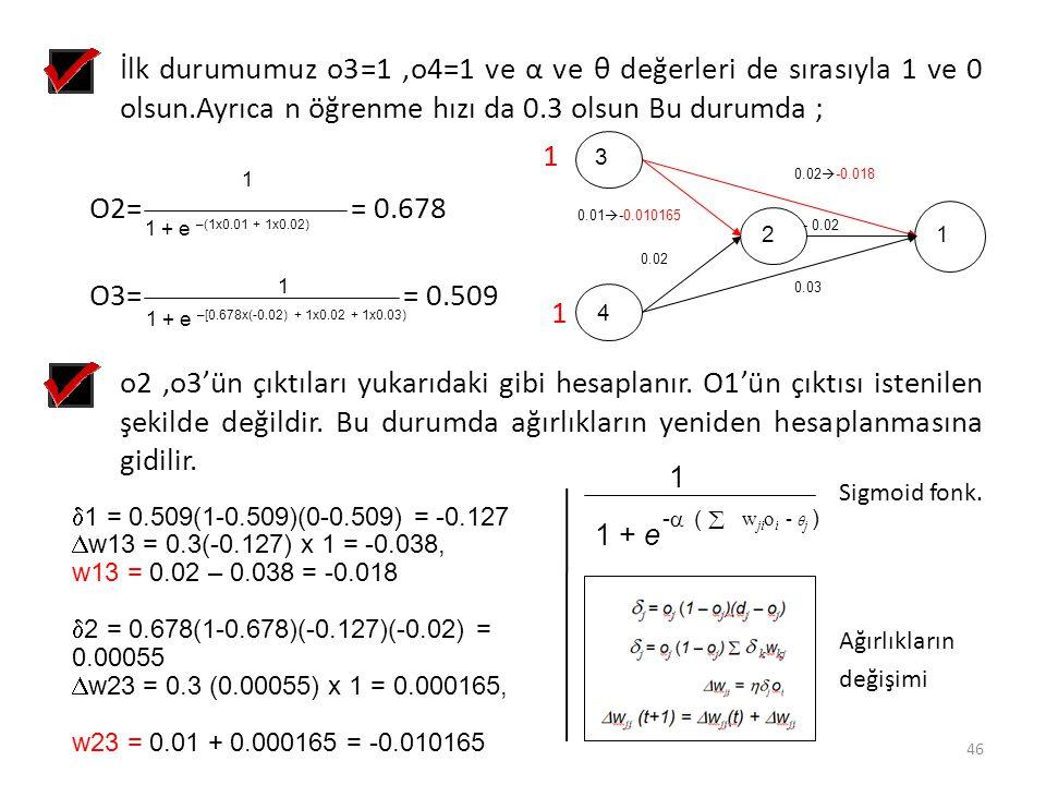 İlk durumumuz o3=1,o4=1 ve α ve θ değerleri de sırasıyla 1 ve 0 olsun.Ayrıca n öğrenme hızı da 0.3 olsun Bu durumda ; O2= 1 + e –(1x0.01 + 1x0.02) 1 =