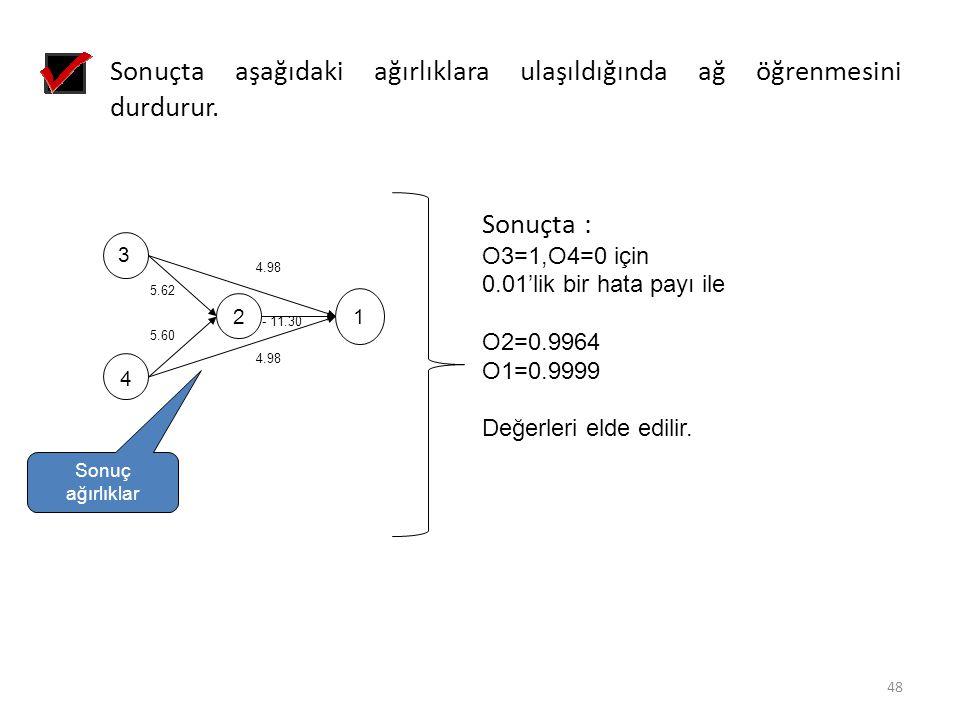 Sonuçta aşağıdaki ağırlıklara ulaşıldığında ağ öğrenmesini durdurur. 1 2 3 4 4.98 - 11.30 5.62 5.60 Sonuç ağırlıklar Sonuçta : O3=1,O4=0 için 0.01'lik