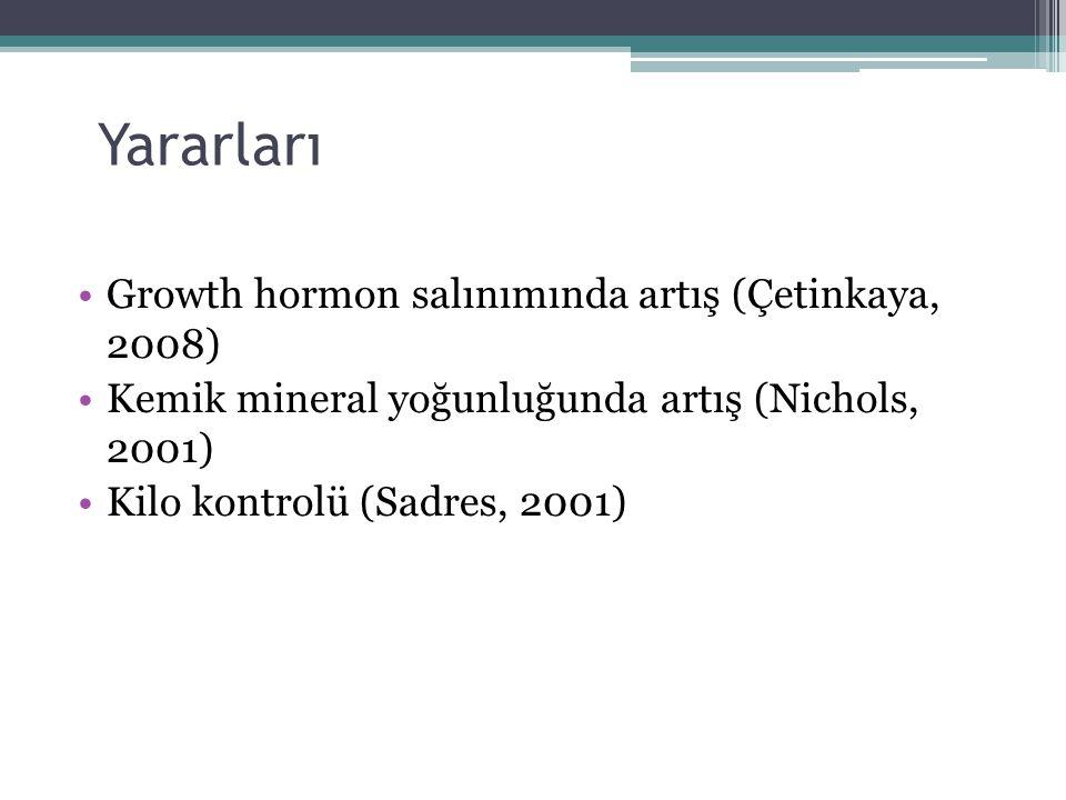 Yararları Growth hormon salınımında artış (Çetinkaya, 2008) Kemik mineral yoğunluğunda artış (Nichols, 2001) Kilo kontrolü (Sadres, 2001)