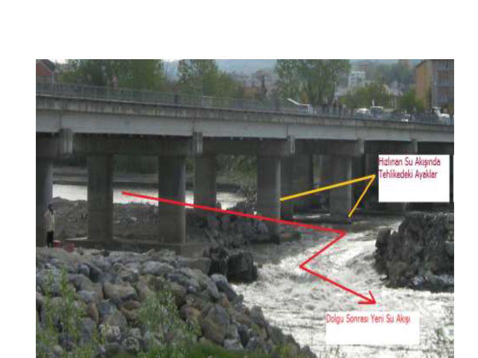 Köprü yıkılmalarındaki başlıca hidrolik etkenlerin neden ve sonuçları Yanmaz 2002 TMH
