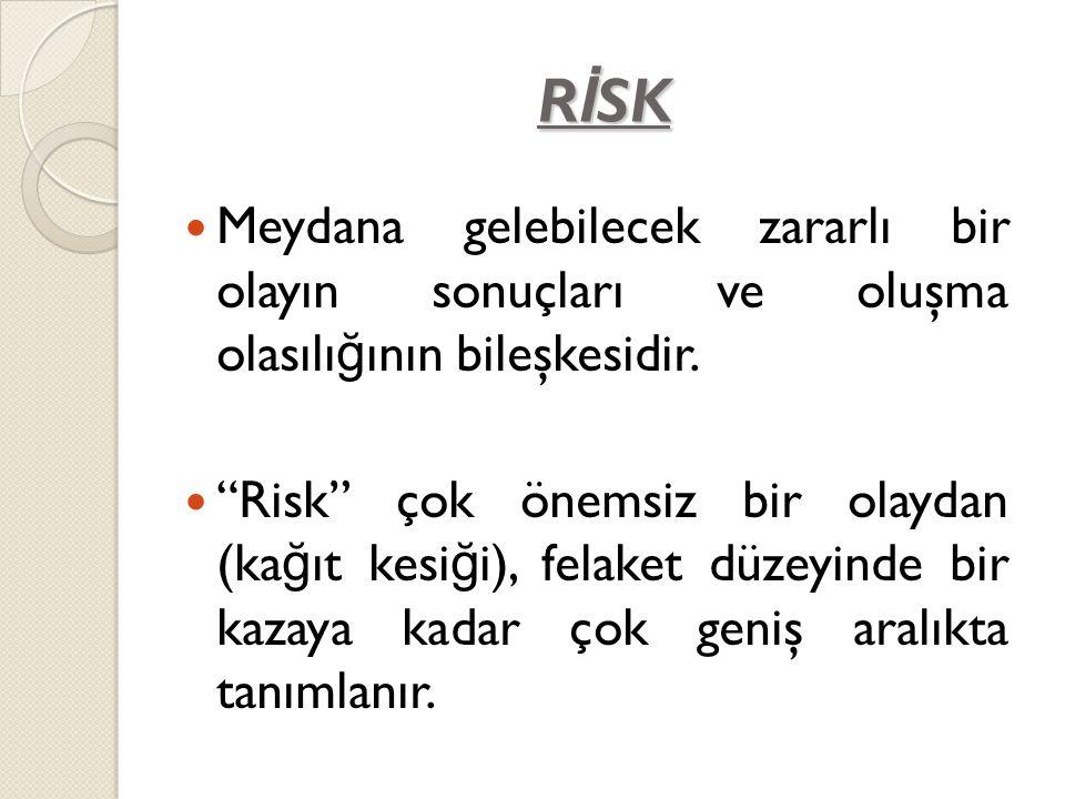 """R İ SK Meydana gelebilecek zararlı bir olayın sonuçları ve oluşma olasılı ğ ının bileşkesidir. """"Risk"""" çok önemsiz bir olaydan (ka ğ ıt kesi ğ i), fela"""
