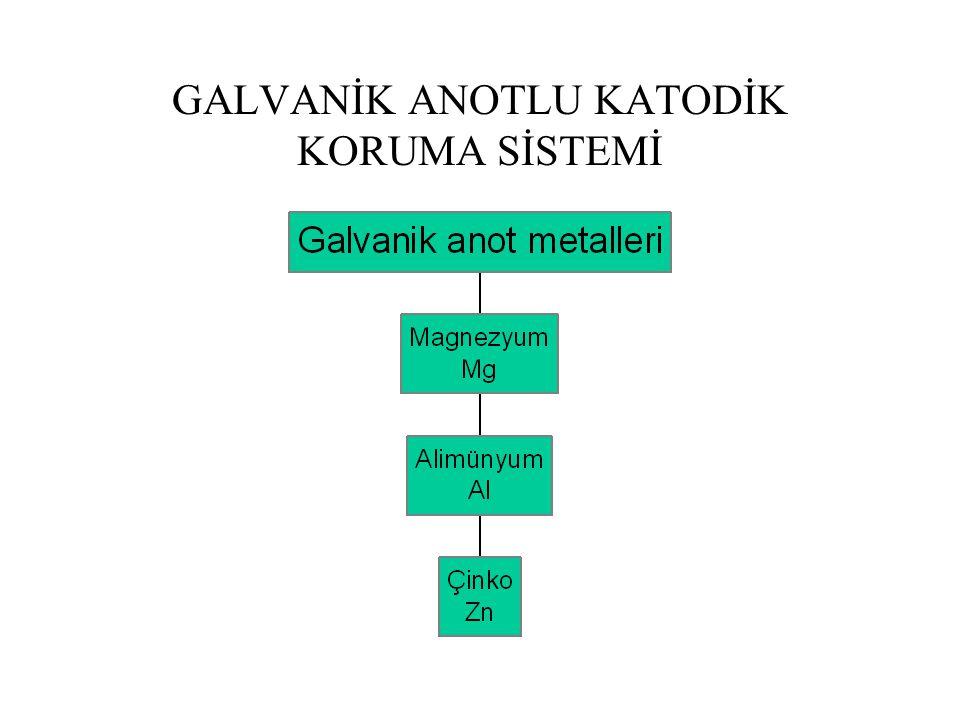 Katodik koruma sistemleri