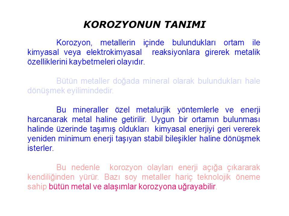 Serkan ÖZTAŞ ÖZTAŞ KOROZYON Müh. Müş. Ltd. Şti. KOROZYON ve KATODİK KORUMA