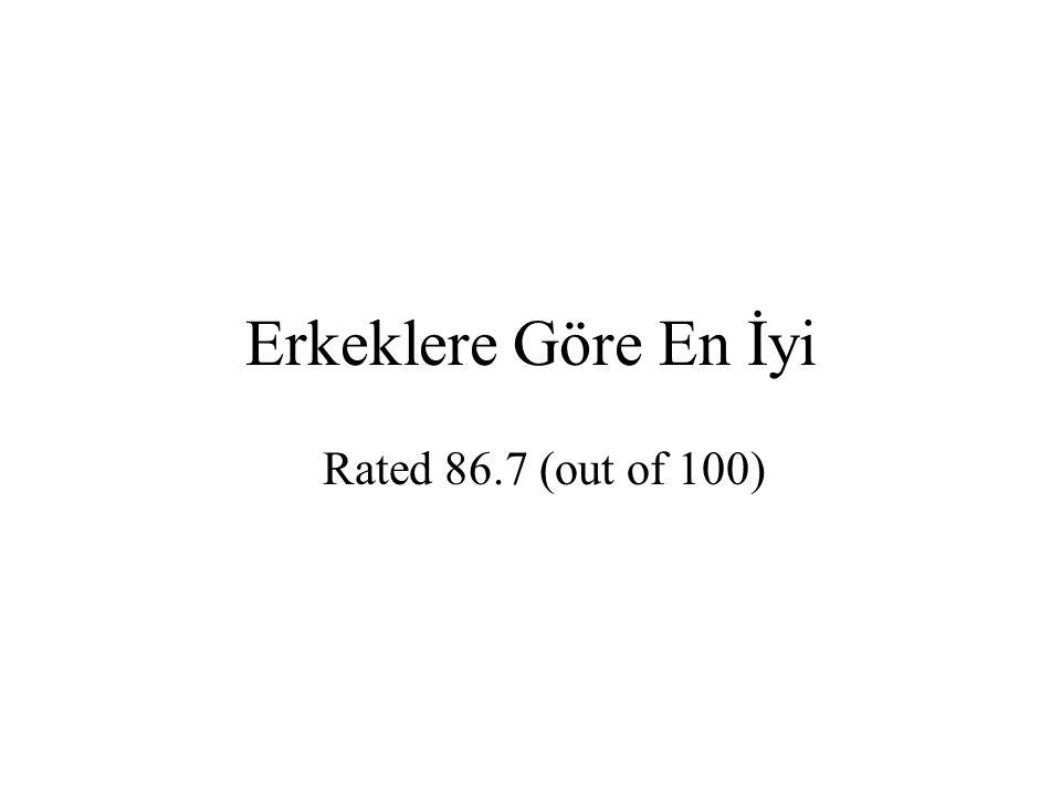 Erkeklere Göre En İyi Rated 86.7 (out of 100)