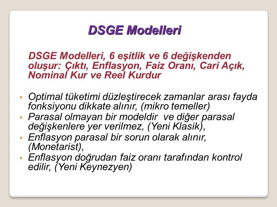 DSGE Modelleri DSGE Modelleri DSGE Modelleri, 6 eşitlik ve 6 değişkenden oluşur: Çıktı, Enflasyon, Faiz Oranı, Cari Açık, Nominal Kur ve Reel Kurdur Optimal tüketimi düzleştirecek zamanlar arası fayda fonksiyonu dikkate alınır, (mikro temeller) Parasal olmayan bir modeldir ve diğer parasal değişkenlere yer verilmez, (Yeni Klasik), Enflasyon parasal bir sorun olarak alınır, (Monetarist), Enflasyon doğrudan faiz oranı tarafından kontrol edilir, (Yeni Keynezyen)