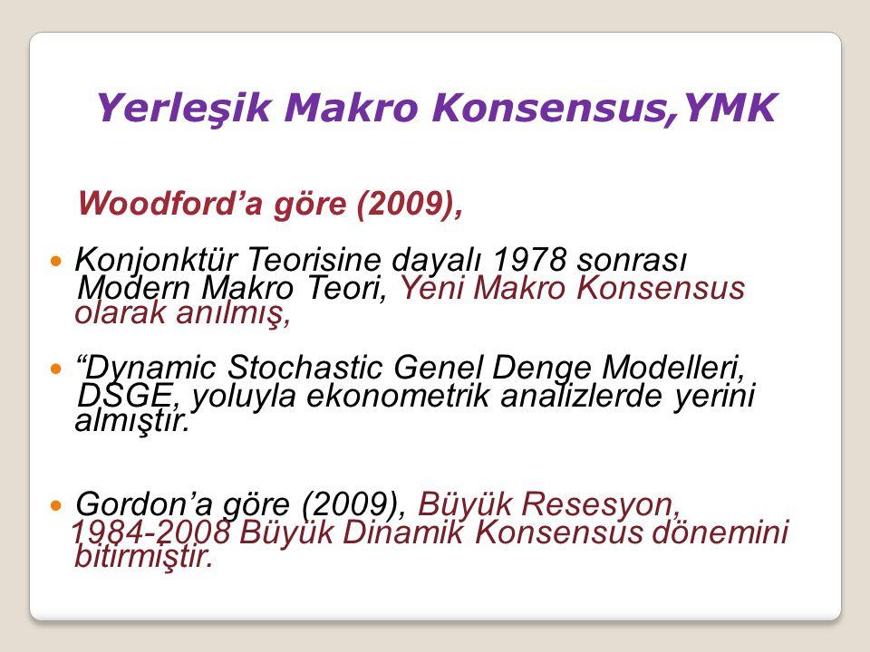 Yerleşik Makro Konsensus,YMK Woodford'a göre (2009), Konjonktür Teorisine dayalı 1978 sonrası Modern Makro Teori, Yeni Makro Konsensus olarak anılmış, Dynamic Stochastic Genel Denge Modelleri, DSGE, yoluyla ekonometrik analizlerde yerini almıştır.