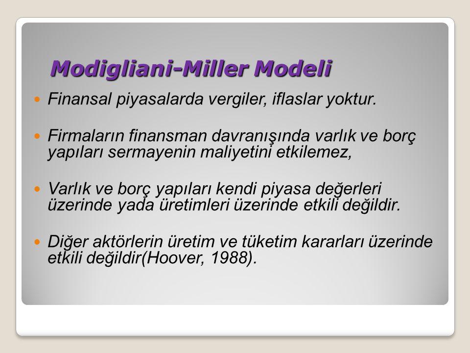 Modigliani-Miller Modeli Modigliani-Miller Modeli Finansal piyasalarda vergiler, iflaslar yoktur. Firmaların finansman davranışında varlık ve borç yap