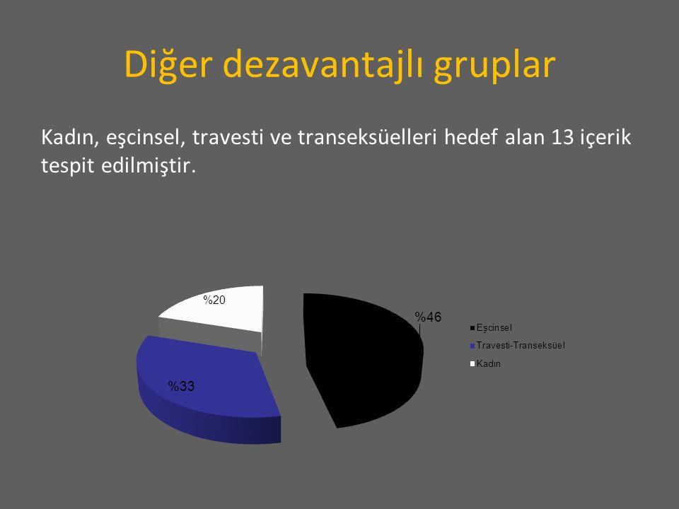 Diğer dezavantajlı gruplar Kadın, eşcinsel, travesti ve transeksüelleri hedef alan 13 içerik tespit edilmiştir.