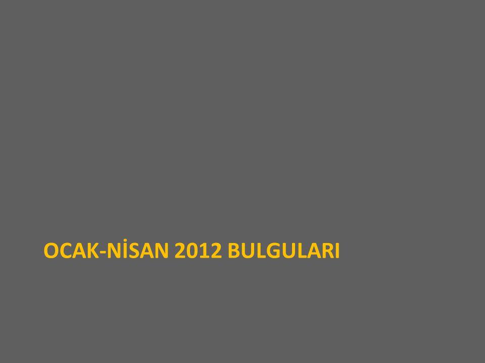 OCAK-NİSAN 2012 BULGULARI