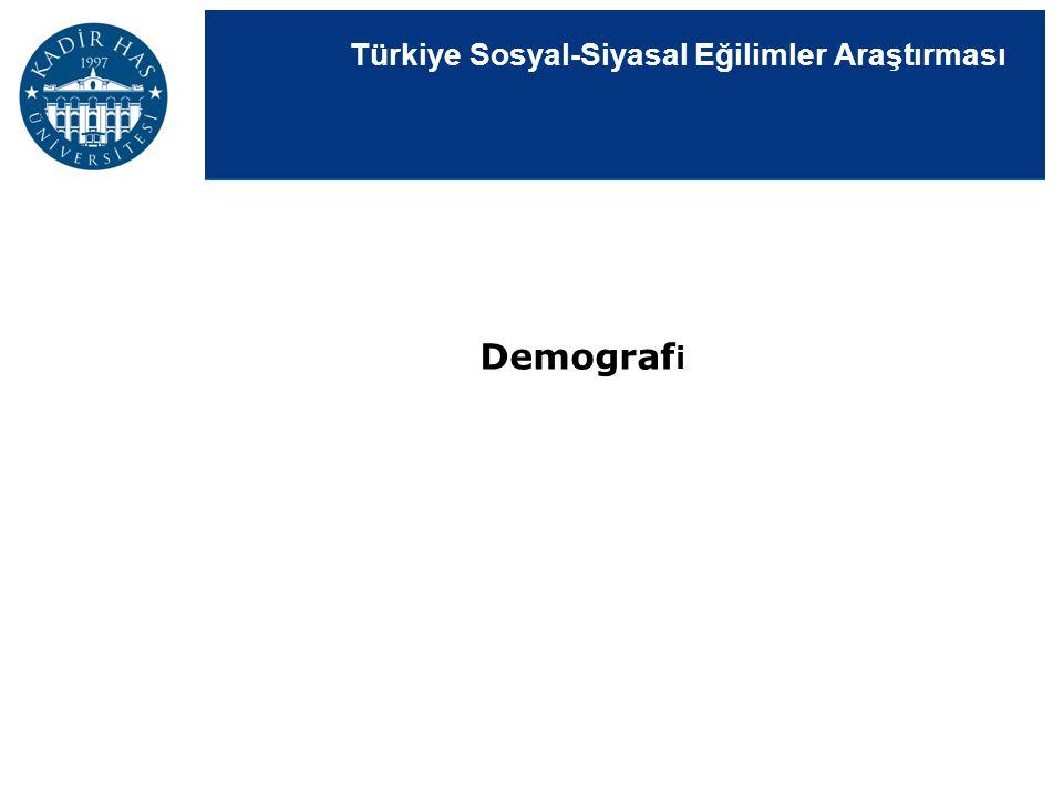 Türkiye Sosyal-Siyasal Eğilimler Araştırması Demograf i
