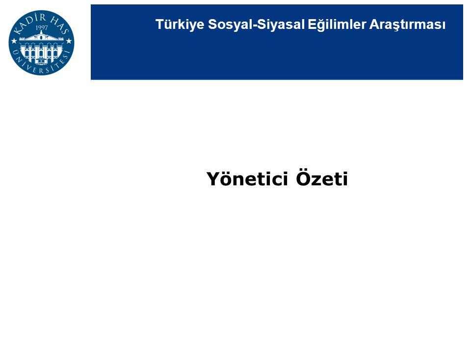 Türkiye Sosyal-Siyasal Eğilimler Araştırması Yönetici Özeti