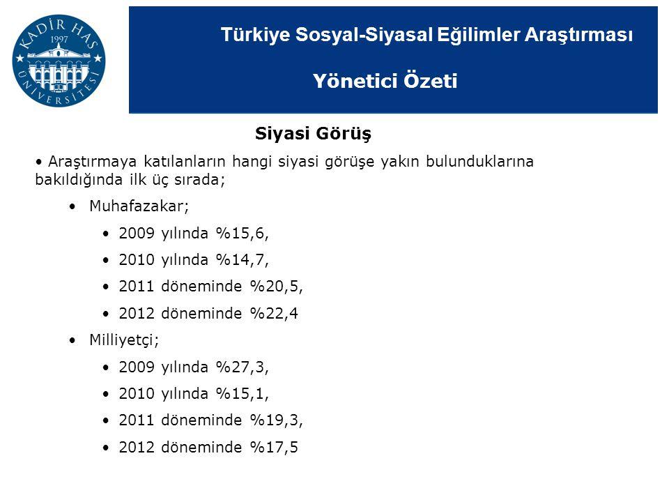 Türkiye Sosyal-Siyasal Eğilimler Araştırması Yönetici Özeti Araştırmaya katılanların hangi siyasi görüşe yakın bulunduklarına bakıldığında ilk üç sıra