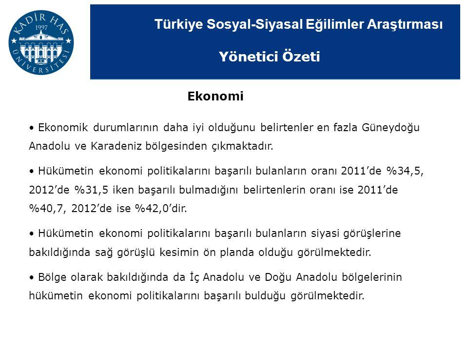 Türkiye Sosyal-Siyasal Eğilimler Araştırması Ekonomik durumlarının daha iyi olduğunu belirtenler en fazla Güneydoğu Anadolu ve Karadeniz bölgesinden ç