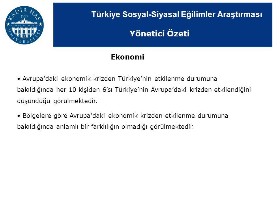 Türkiye Sosyal-Siyasal Eğilimler Araştırması Avrupa'daki ekonomik krizden Türkiye'nin etkilenme durumuna bakıldığında her 10 kişiden 6'sı Türkiye'nin