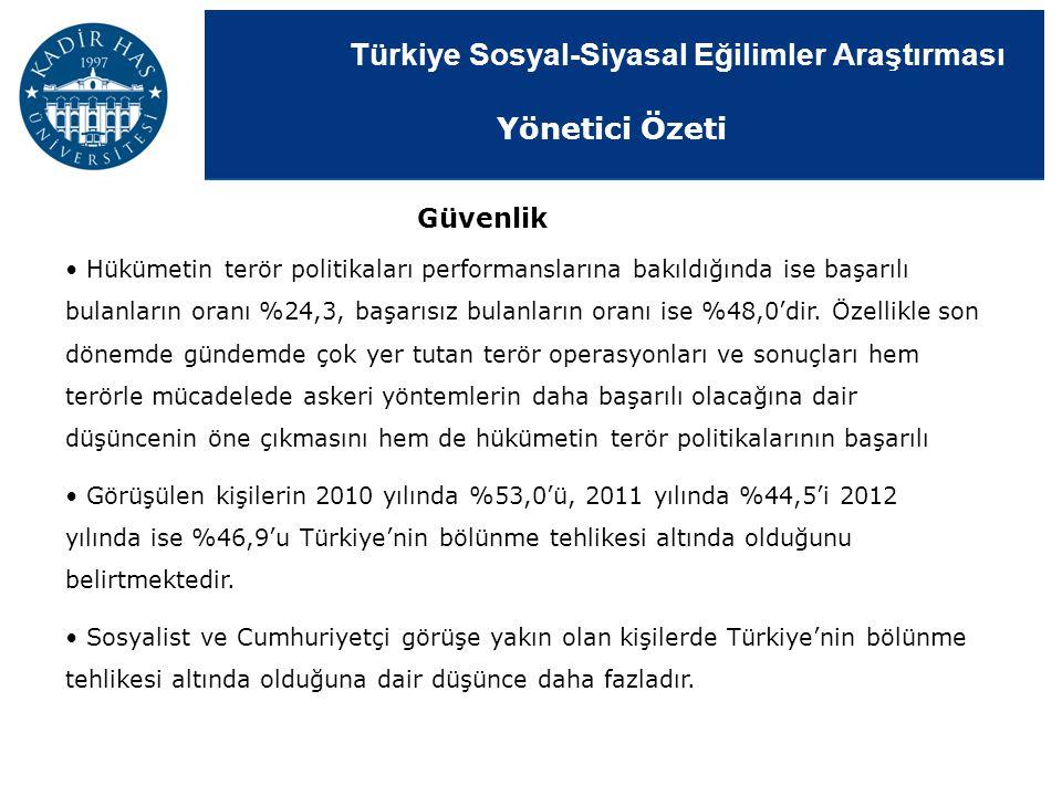 Türkiye Sosyal-Siyasal Eğilimler Araştırması Hükümetin terör politikaları performanslarına bakıldığında ise başarılı bulanların oranı %24,3, başarısız