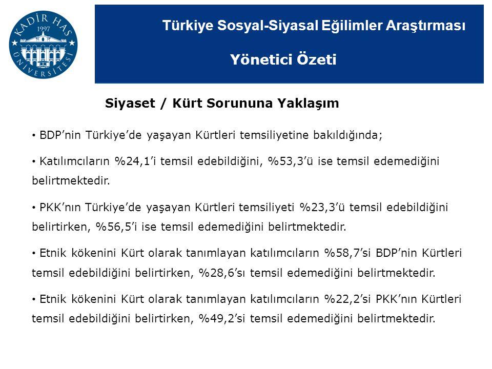 Türkiye Sosyal-Siyasal Eğilimler Araştırması Siyaset / Kürt Sorununa Yaklaşım BDP'nin Türkiye'de yaşayan Kürtleri temsiliyetine bakıldığında; Katılımc
