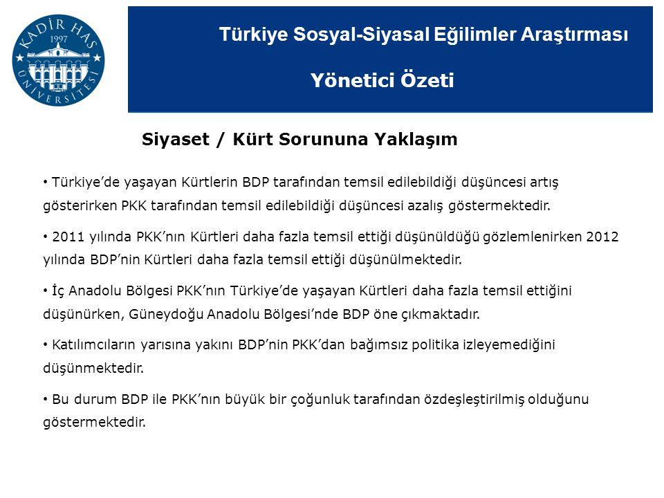 Türkiye Sosyal-Siyasal Eğilimler Araştırması Siyaset / Kürt Sorununa Yaklaşım Türkiye'de yaşayan Kürtlerin BDP tarafından temsil edilebildiği düşünces