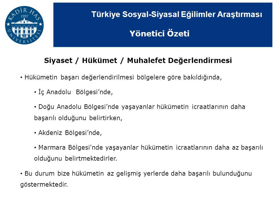 Türkiye Sosyal-Siyasal Eğilimler Araştırması Siyaset / Hükümet / Muhalefet Değerlendirmesi Hükümetin başarı değerlendirilmesi bölgelere göre bakıldığı