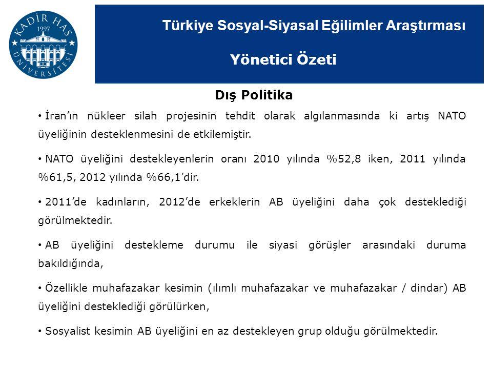 Türkiye Sosyal-Siyasal Eğilimler Araştırması İran'ın nükleer silah projesinin tehdit olarak algılanmasında ki artış NATO üyeliğinin desteklenmesini de