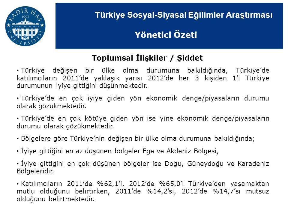 Türkiye Sosyal-Siyasal Eğilimler Araştırması Türkiye değişen bir ülke olma durumuna bakıldığında, Türkiye'de katılımcıların 2011'de yaklaşık yarısı 20