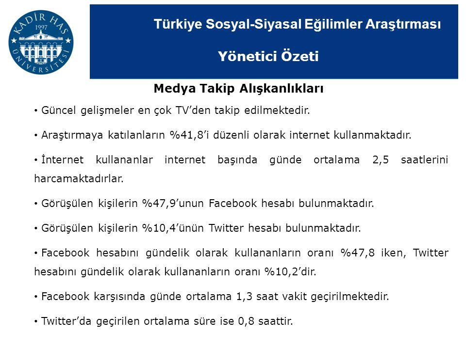 Türkiye Sosyal-Siyasal Eğilimler Araştırması Medya Takip Alışkanlıkları Güncel gelişmeler en çok TV'den takip edilmektedir. Araştırmaya katılanların %