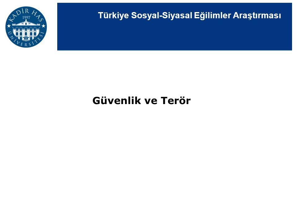 Türkiye Sosyal-Siyasal Eğilimler Araştırması Güvenlik ve Terör