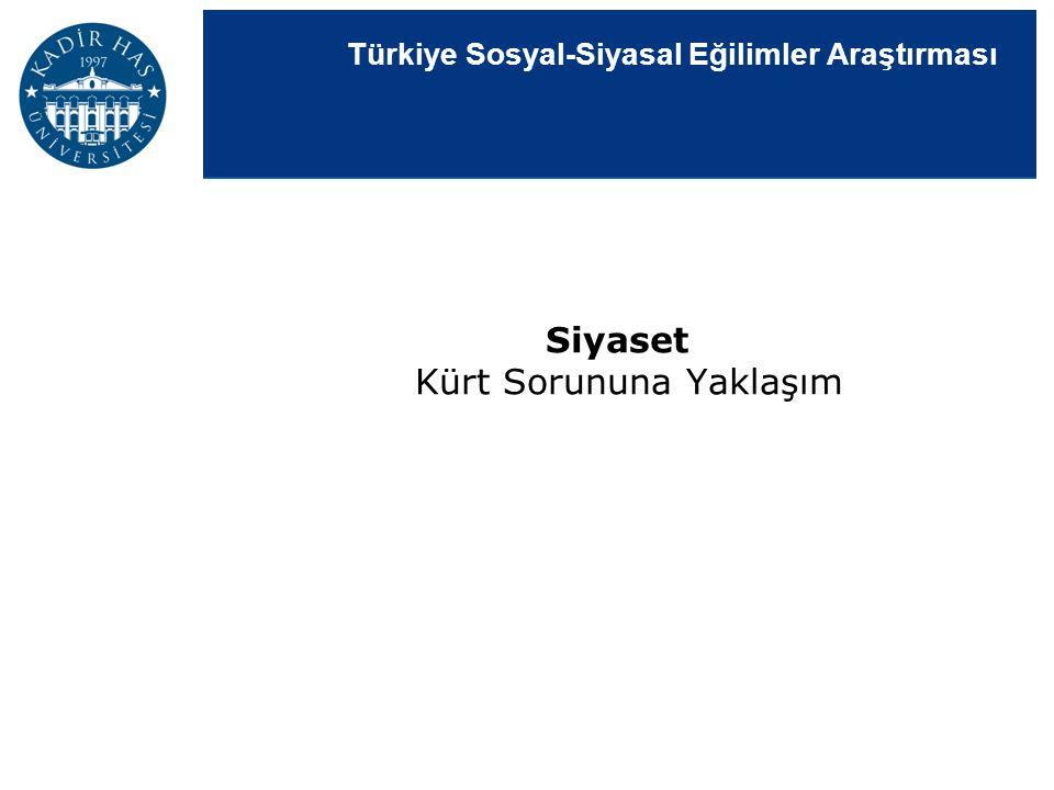 Türkiye Sosyal-Siyasal Eğilimler Araştırması Siyaset Kürt Sorununa Yaklaşım