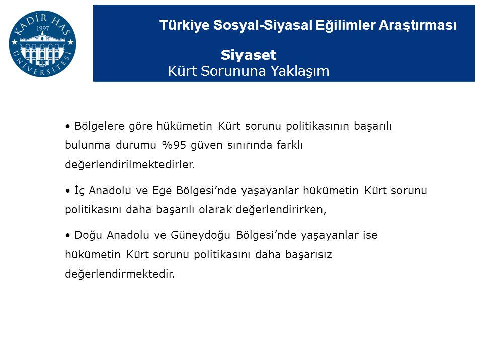 Türkiye Sosyal-Siyasal Eğilimler Araştırması Bölgelere göre hükümetin Kürt sorunu politikasının başarılı bulunma durumu %95 güven sınırında farklı değ