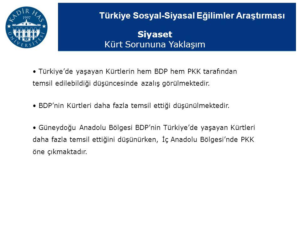 Türkiye Sosyal-Siyasal Eğilimler Araştırması Türkiye'de yaşayan Kürtlerin hem BDP hem PKK tarafından temsil edilebildiği düşüncesinde azalış görülmekt