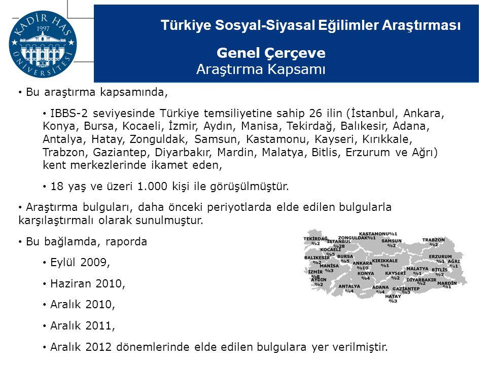 Türkiye Sosyal-Siyasal Eğilimler Araştırması Genel Çerçeve Araştırma Kapsamı Bu araştırma kapsamında, IBBS-2 seviyesinde Türkiye temsiliyetine sahip 2