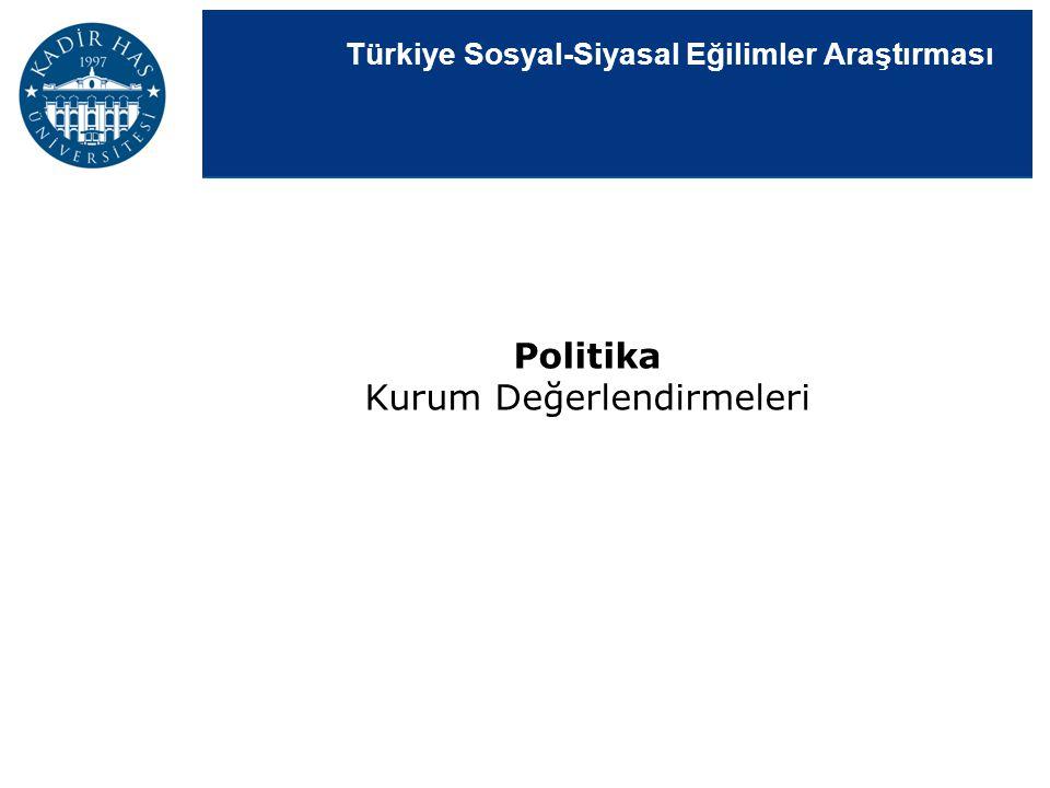Türkiye Sosyal-Siyasal Eğilimler Araştırması Politika Kurum Değerlendirmeleri