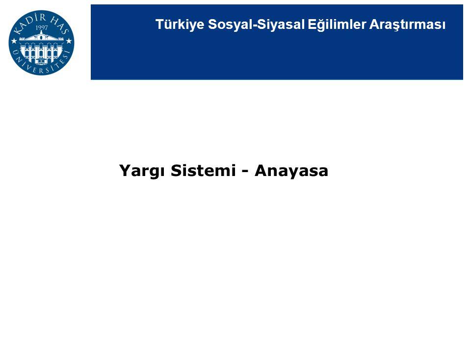 Türkiye Sosyal-Siyasal Eğilimler Araştırması Yargı Sistemi - Anayasa