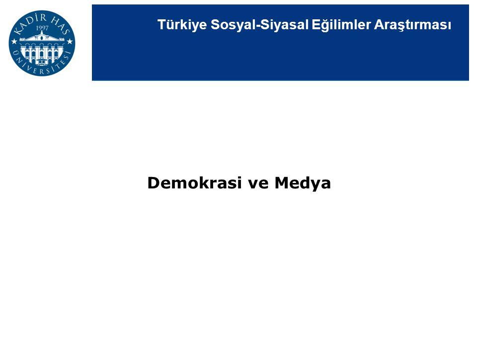 Türkiye Sosyal-Siyasal Eğilimler Araştırması Demokrasi ve Medya