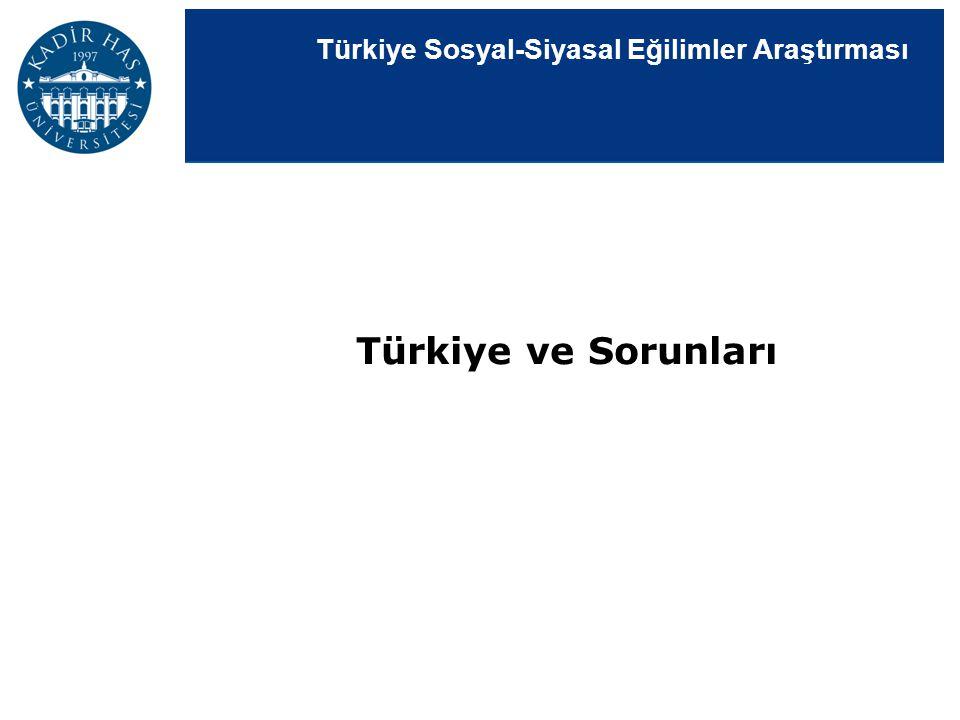 Türkiye Sosyal-Siyasal Eğilimler Araştırması Türkiye ve Sorunları