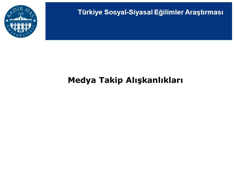 Türkiye Sosyal-Siyasal Eğilimler Araştırması Medya Takip Alışkanlıkları