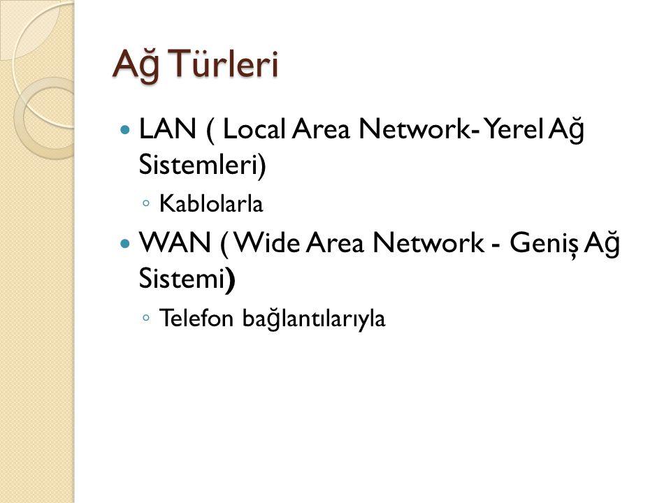 A ğ Türleri LAN ( Local Area Network- Yerel A ğ Sistemleri) ◦ Kablolarla WAN ( Wide Area Network - Geniş A ğ Sistemi) ◦ Telefon ba ğ lantılarıyla