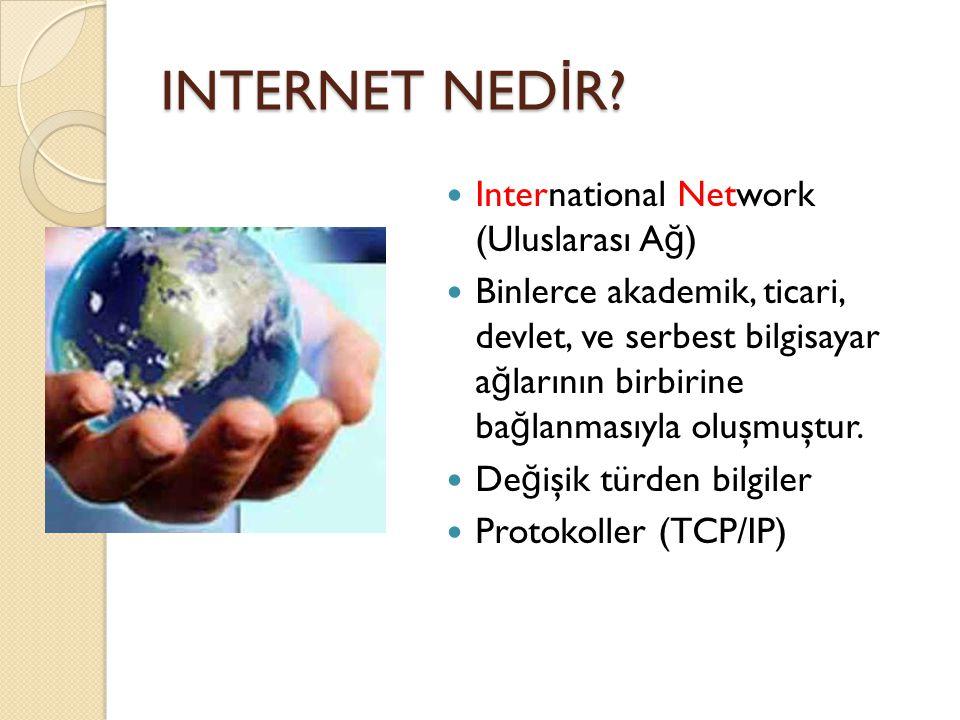 INTERNET NED İ R.