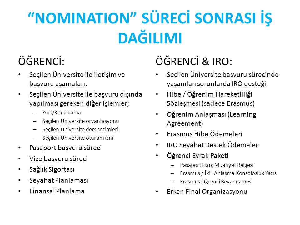 NOMINATION SÜRECİ SONRASI İŞ DAĞILIMI ÖĞRENCİ: Seçilen Üniversite ile iletişim ve başvuru aşamaları.