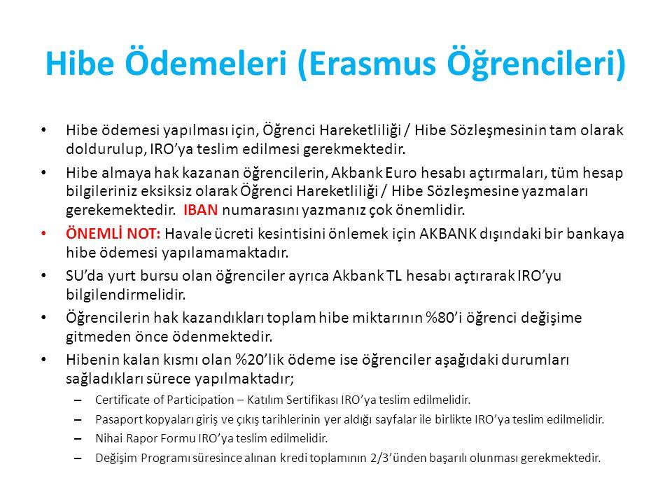Hibe Ödemeleri (Erasmus Öğrencileri) Hibe ödemesi yapılması için, Öğrenci Hareketliliği / Hibe Sözleşmesinin tam olarak doldurulup, IRO'ya teslim edilmesi gerekmektedir.