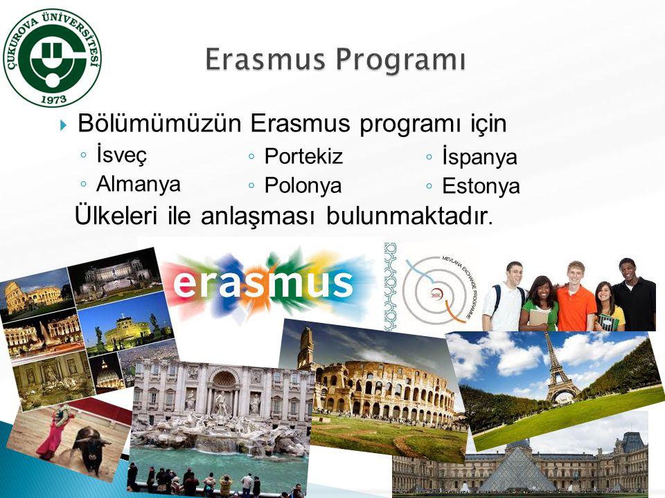  Bölümümüzün Erasmus programı için ◦ İsveç ◦ Almanya 20 ◦ Portekiz ◦ Polonya ◦ İspanya ◦ Estonya Ülkeleri ile anlaşması bulunmaktadır.