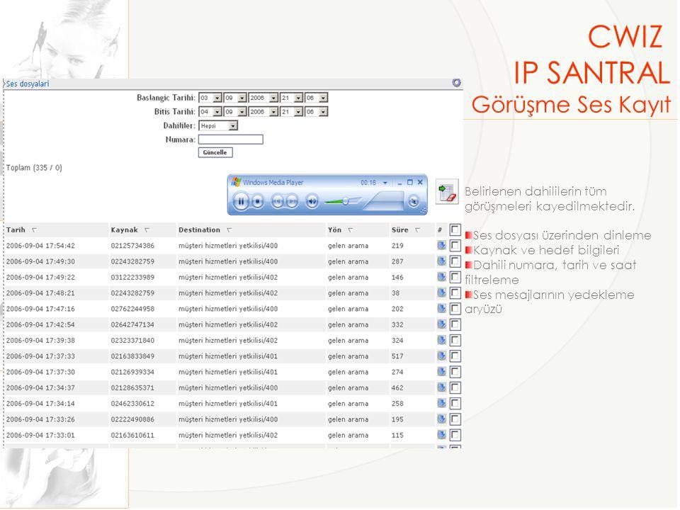 CWIZ IP SANTRAL Görüşme Ses Kayıt Belirlenen dahililerin tüm görüşmeleri kayedilmektedir. Ses dosyası üzerinden dinleme Kaynak ve hedef bilgileri Dahi