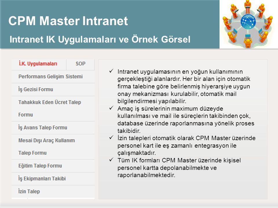 CPM Master Intranet Intranet IK Uygulamaları ve Örnek Görsel Intranet uygulamasının en yoğun kullanımının gerçekleştiği alanlardır. Her bir alan için