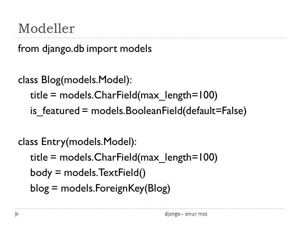 Modeller from django.db import models class Blog(models.Model): title = models.CharField(max_length=100) is_featured = models.BooleanField(default=Fal