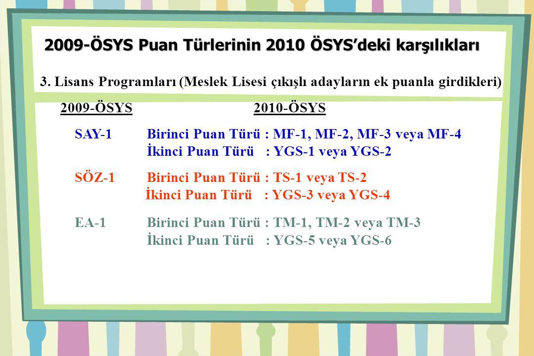 3. Lisans Programları (Meslek Lisesi çıkışlı adayların ek puanla girdikleri) 2009-ÖSYS2010-ÖSYS SAY-1Birinci Puan Türü : MF-1, MF-2, MF-3 veya MF-4 İk
