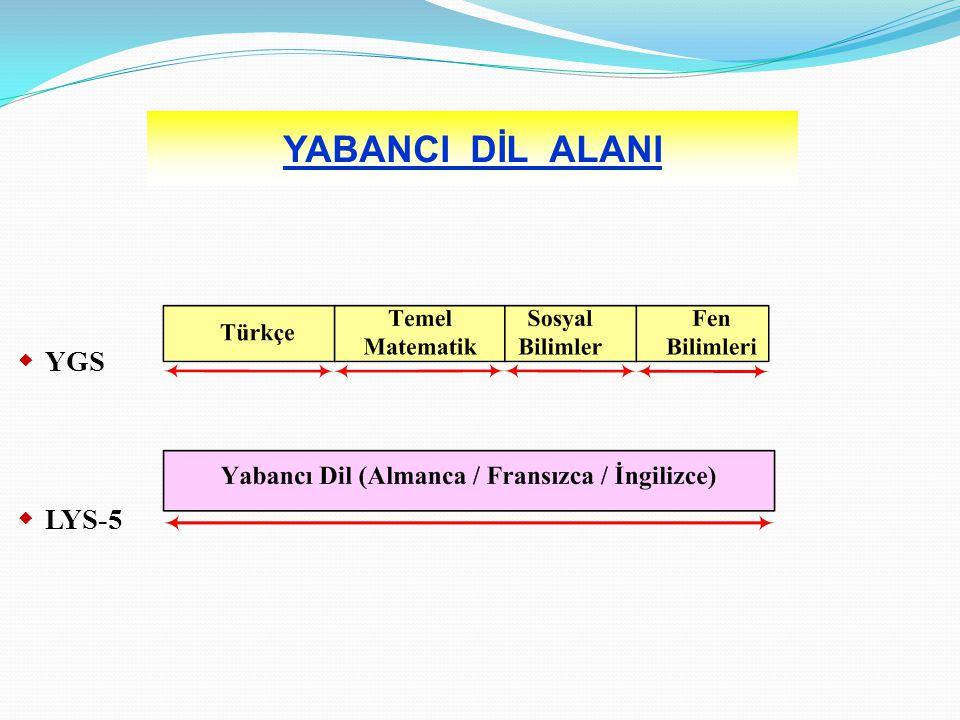  YGS  LYS-5 YABANCI DİL ALANI
