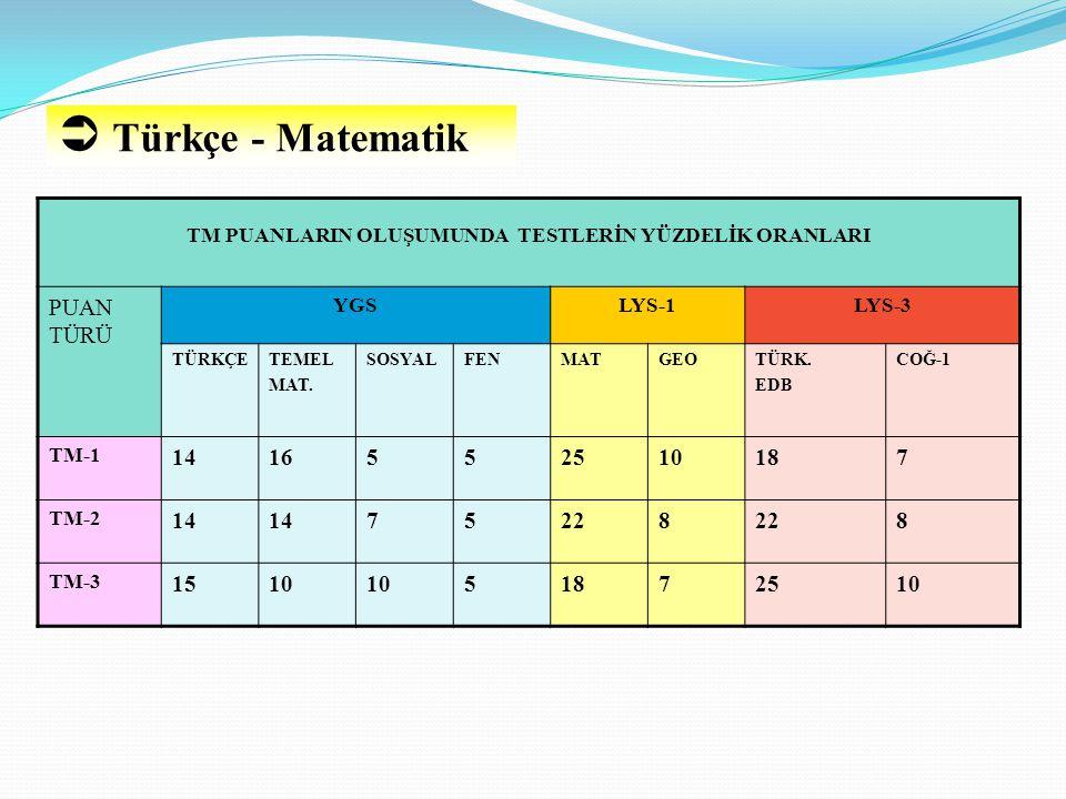  Türkçe - Matematik TM PUANLARIN OLUŞUMUNDA TESTLERİN YÜZDELİK ORANLARI PUAN TÜRÜ YGSLYS-1LYS-3 TÜRKÇETEMEL MAT. SOSYALFENMATGEOTÜRK. EDB COĞ-1 TM-1